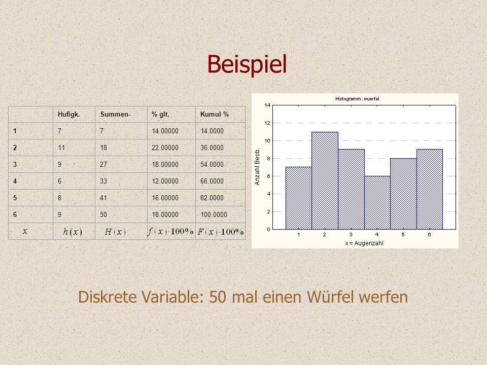 Quantile: empirische Bestimmung Fall 1: Np ist nicht ganzzahlig: Die Horizontale vom p-Wert der Y-Achse trifft auf ein senkrechtes Treppenstück.