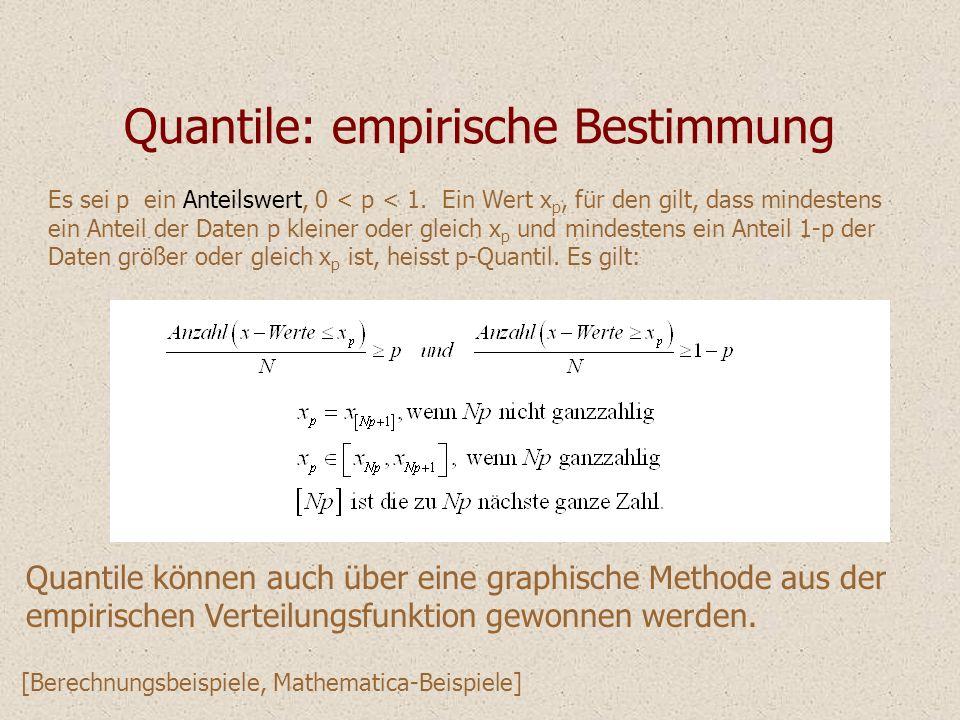 Quantile: empirische Bestimmung Quantile können auch über eine graphische Methode aus der empirischen Verteilungsfunktion gewonnen werden. Es sei p ei