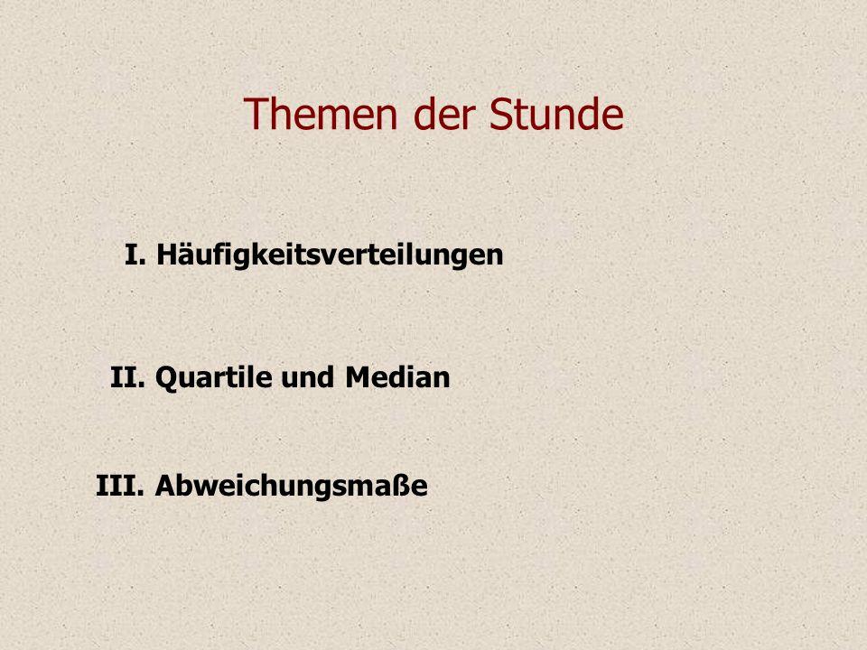 I. Häufigkeitsverteilungen Themen der Stunde II. Quartile und Median III. Abweichungsmaße