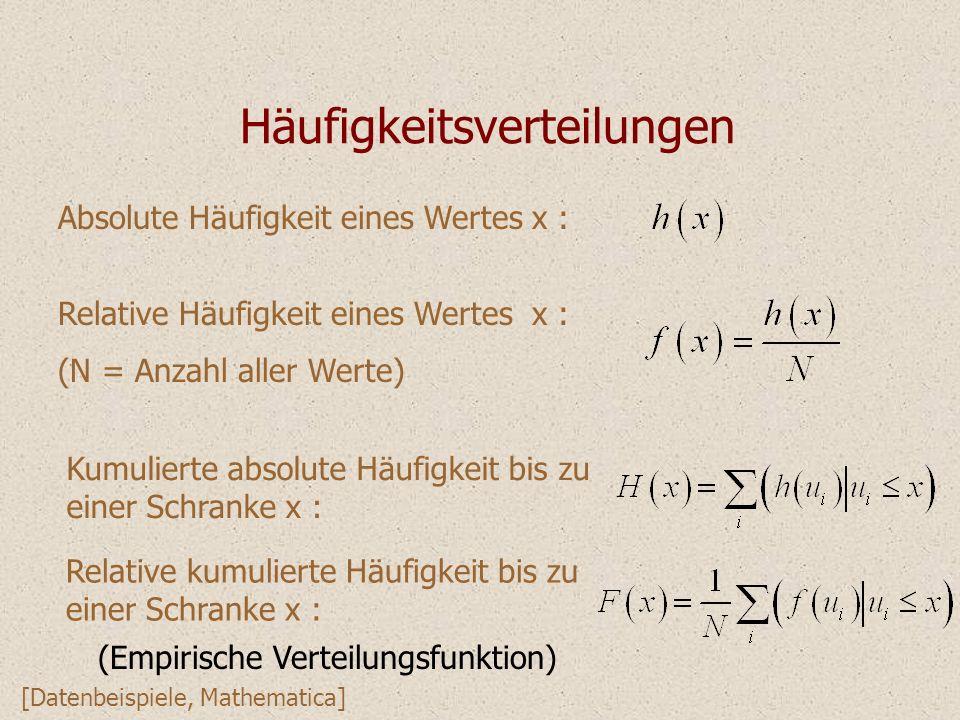 Häufigkeitsverteilungen Absolute Häufigkeit eines Wertes x : Relative Häufigkeit eines Wertes x : (N = Anzahl aller Werte) Kumulierte absolute Häufigk