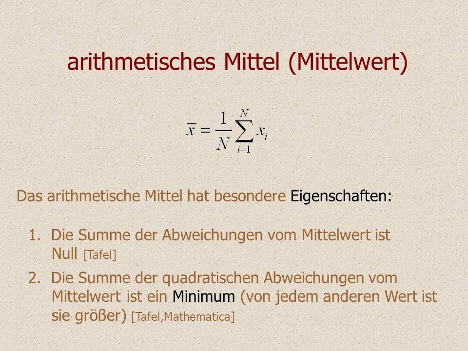 arithmetisches Mittel (Mittelwert) Das arithmetische Mittel hat besondere Eigenschaften: 1. Die Summe der Abweichungen vom Mittelwert ist Null [Tafel]