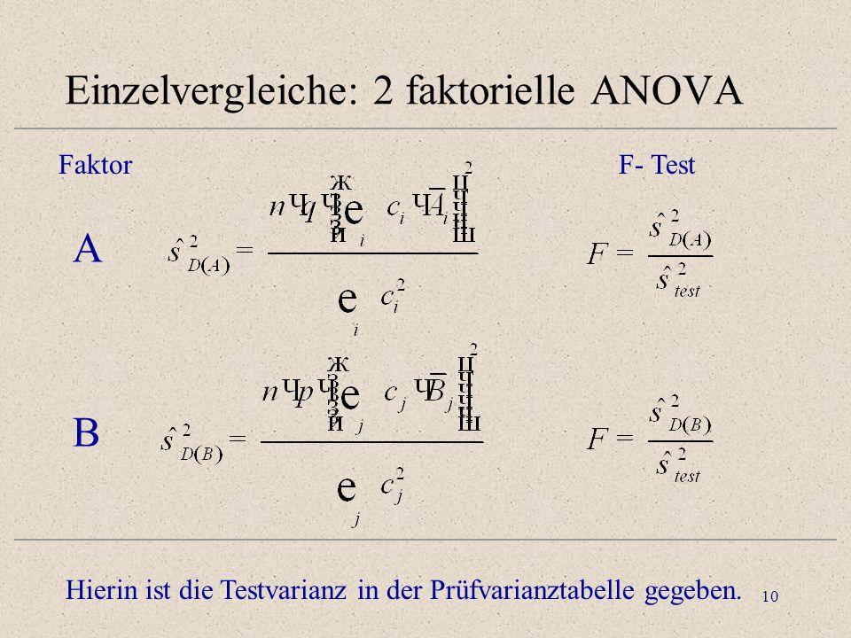 10 Einzelvergleiche: 2 faktorielle ANOVA Faktor Hierin ist die Testvarianz in der Prüfvarianztabelle gegeben.