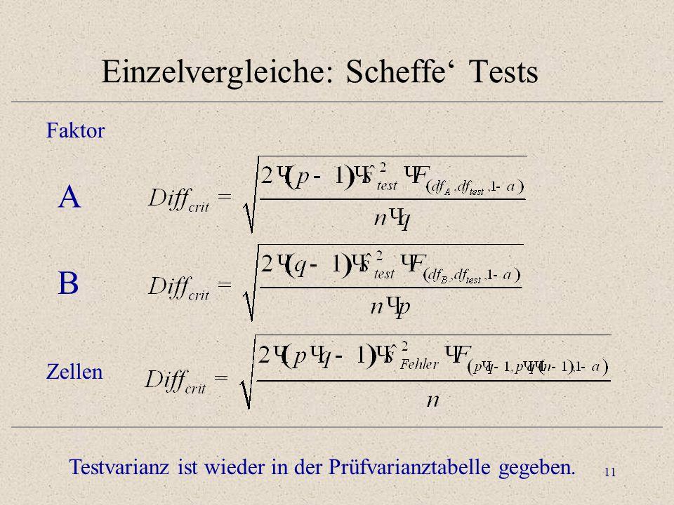 11 Einzelvergleiche: Scheffe Tests Faktor Testvarianz ist wieder in der Prüfvarianztabelle gegeben.