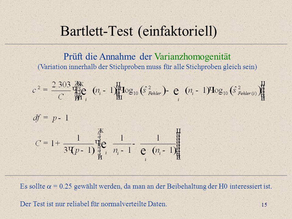 15 Bartlett-Test (einfaktoriell) Prüft die Annahme der Varianzhomogenität (Variation innerhalb der Stichproben muss für alle Stichproben gleich sein) Es sollte = 0.25 gewählt werden, da man an der Beibehaltung der H0 interessiert ist.