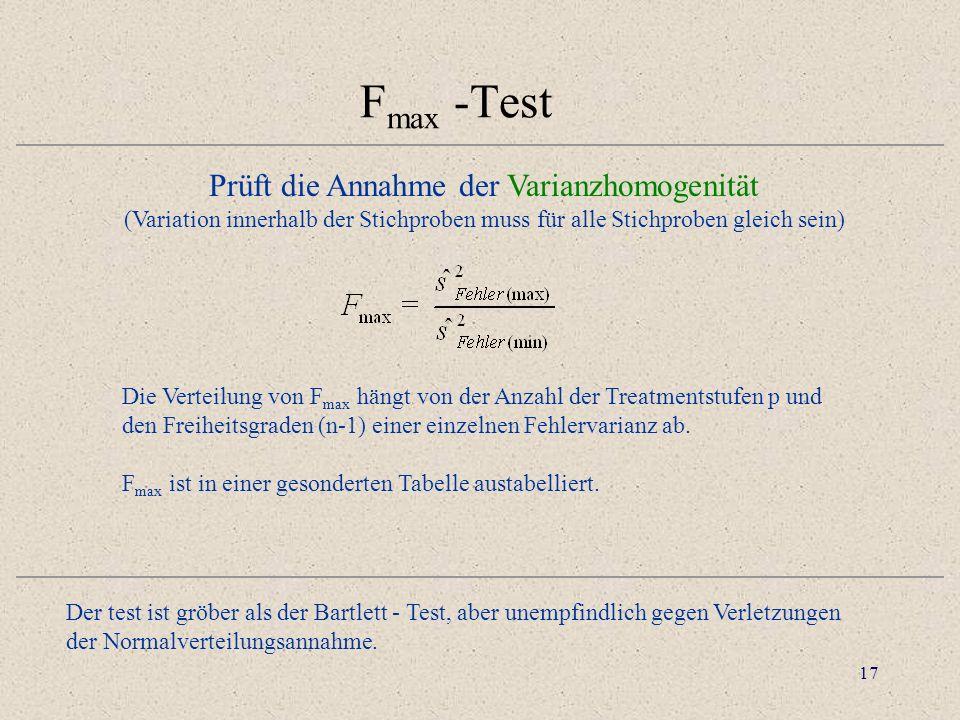 17 F max -Test Prüft die Annahme der Varianzhomogenität (Variation innerhalb der Stichproben muss für alle Stichproben gleich sein) Die Verteilung von F max hängt von der Anzahl der Treatmentstufen p und den Freiheitsgraden (n-1) einer einzelnen Fehlervarianz ab.