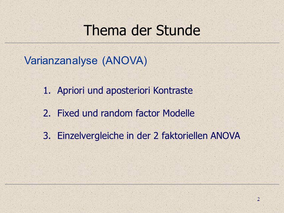 2 Thema der Stunde 1.Apriori und aposteriori Kontraste 2.Fixed und random factor Modelle 3.Einzelvergleiche in der 2 faktoriellen ANOVA Varianzanalyse (ANOVA)