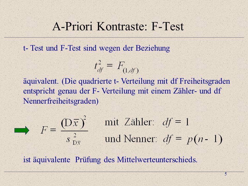 5 A-Priori Kontraste: F-Test t- Test und F-Test sind wegen der Beziehung ist äquivalente Prüfung des Mittelwerteunterschieds.