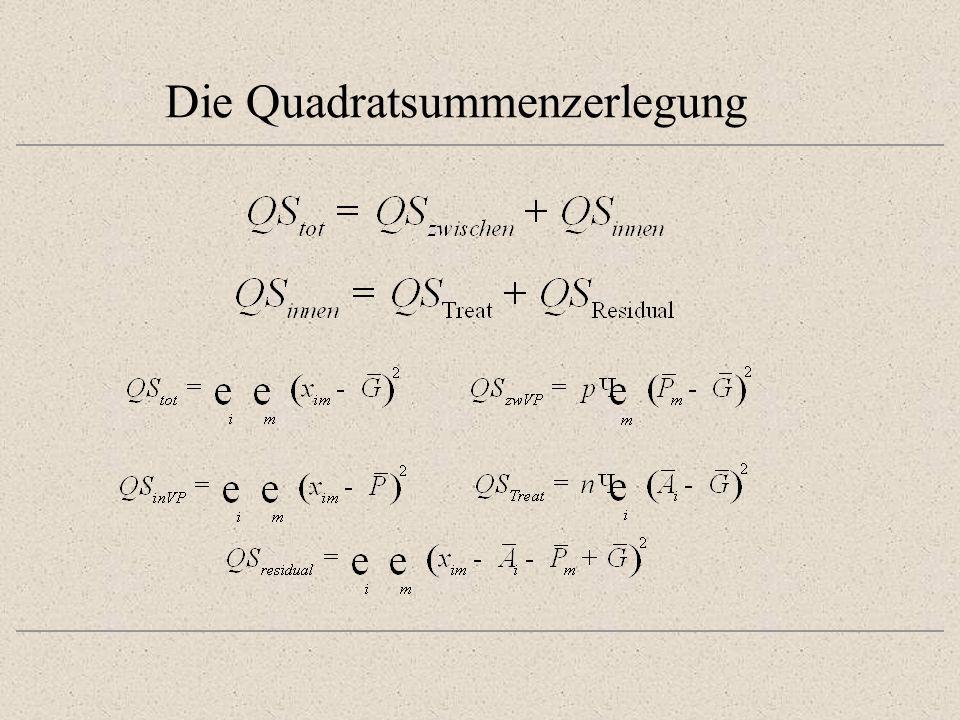 Die Quadratsummenzerlegung