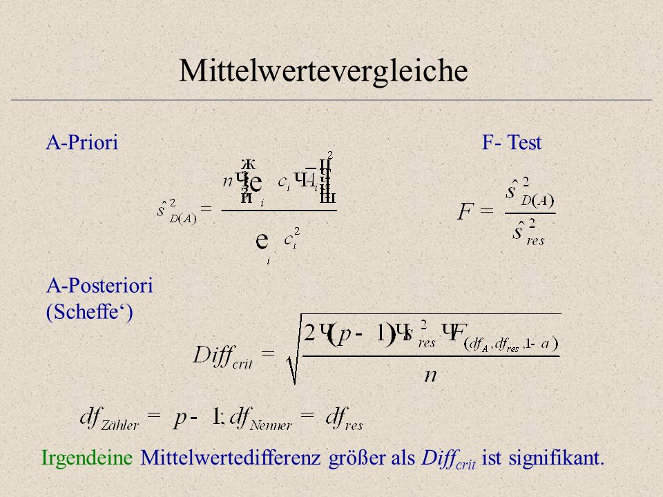 Voraussetzungen 1)Normalverteilung der Fehlerkomponenten in den einzelnen Stichproben; 2)Varianzhomogenität und Homogenität der Korrelationen der einzelnen Stichproben Die Varianzhomogenität und Homogenität der Korrelationen ist eine wichtige Voraussetzung, Verletzungen führen zu progressiven Entscheidungen des F- Tests.