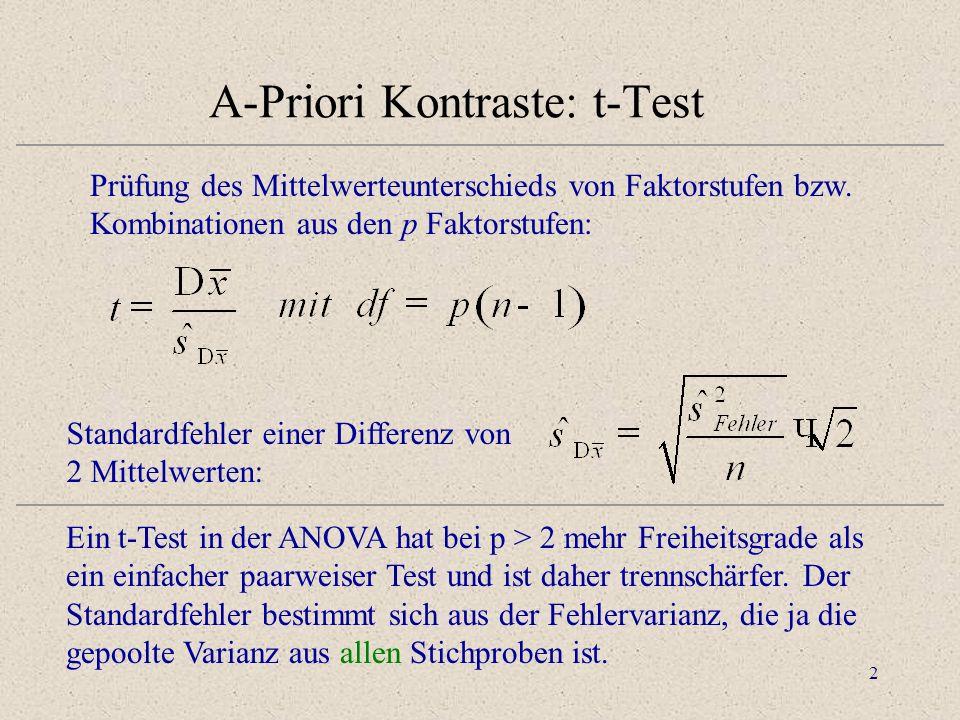 3 A-Priori Kontraste: F-Test t- Test und F-Test sind wegen der Beziehung ist äquivalente Prüfung des Mittelwerteunterschieds.
