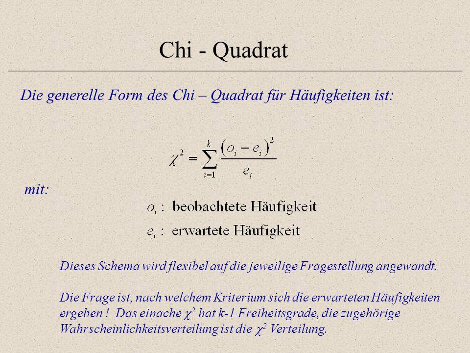 Chi - Quadrat Die generelle Form des Chi – Quadrat für Häufigkeiten ist: mit: Dieses Schema wird flexibel auf die jeweilige Fragestellung angewandt. D