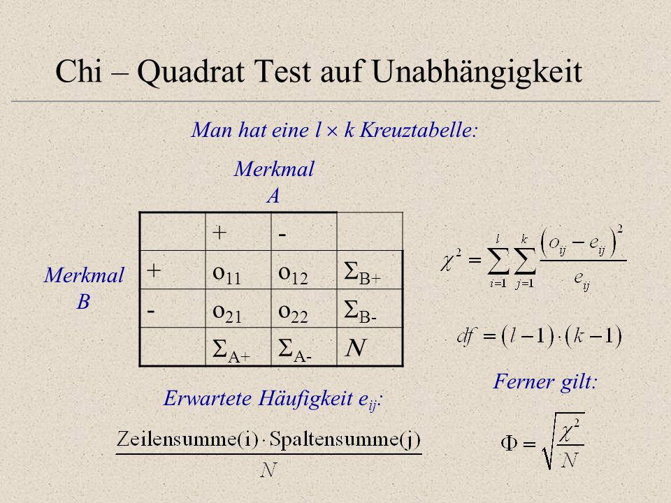 Chi – Quadrat Test auf Unabhängigkeit Man hat eine l k Kreuztabelle: Merkmal B +- +o 11 o 12 B+ -o 21 o 22 B- A+ A- Merkmal A Erwartete Häufigkeit e i