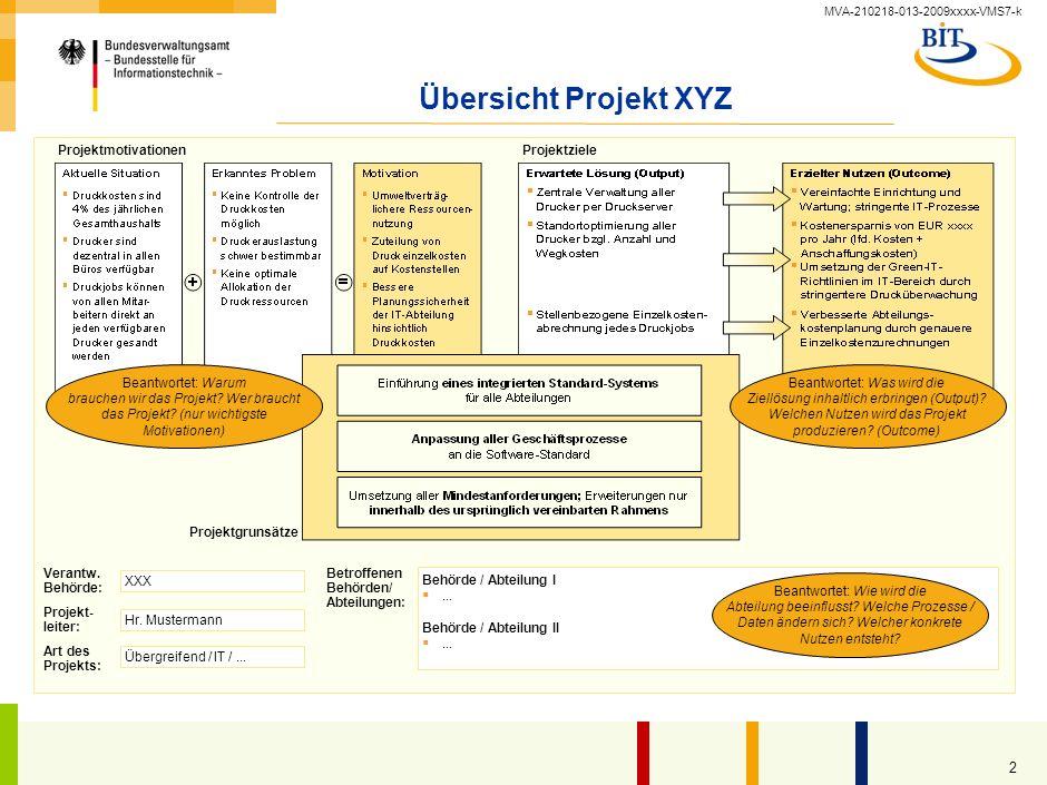 MVA-210218-013-2009xxxx-VMS7-k 1 Einsatzbedingungen des Dokuments im Rahmen des S-O-S-Ansatzes Name und Version des Dokuments 5.1-3_Projektcharta_v1.0