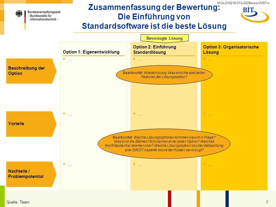 MVA-210218-013-2009xxxx-VMS7-k 6 Option 1 liefert folgenden Nutzen (pro Option eine Folie) Quelle: Team Beschrei- bung:... Voraussetzungen... Benötigt