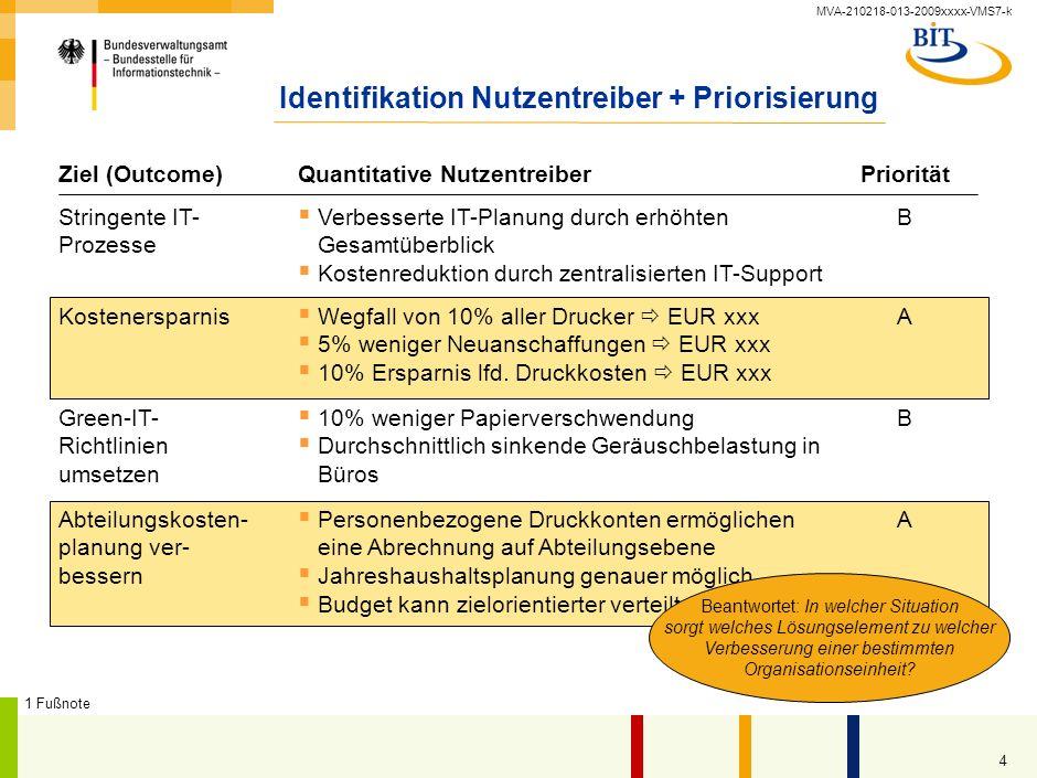 MVA-210218-013-2009xxxx-VMS7-k 4 Identifikation Nutzentreiber + Priorisierung 1 Fußnote Ziel (Outcome)Quantitative Nutzentreiber Kostenersparnis Wegfall von 10% aller Drucker EUR xxx 5% weniger Neuanschaffungen EUR xxx 10% Ersparnis lfd.