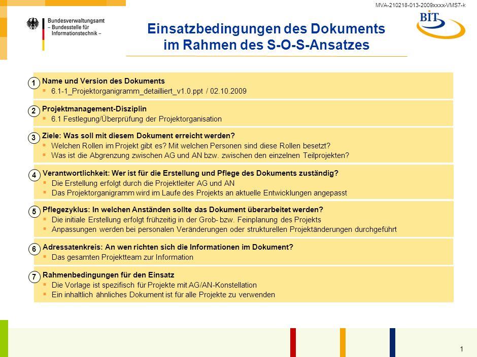 MVA-210218-013-2009xxxx-VMS7-k 1 Einsatzbedingungen des Dokuments im Rahmen des S-O-S-Ansatzes Name und Version des Dokuments 6.1-1_Projektorganigramm_detailliert_v1.0.ppt / 02.10.2009 1 Projektmanagement-Disziplin 6.1 Festlegung/Überprüfung der Projektorganisation 2 Ziele: Was soll mit diesem Dokument erreicht werden.