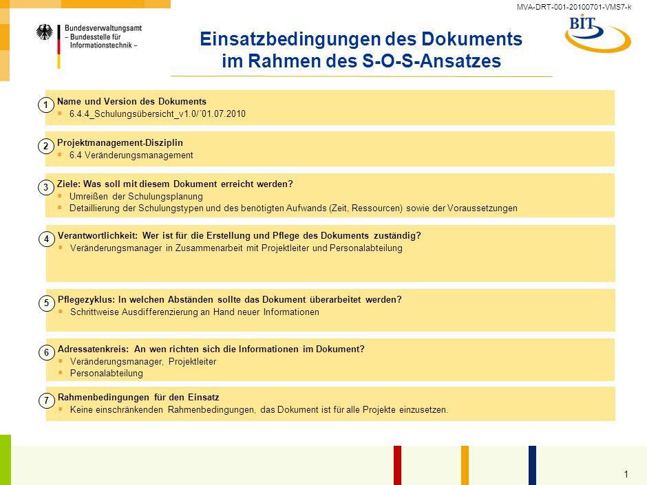 MVA-DRT-001-20100701-VMS7-k 1 Einsatzbedingungen des Dokuments im Rahmen des S-O-S-Ansatzes Name und Version des Dokuments 6.4.4_Schulungsübersicht_v1.0/´01.07.2010 1 Projektmanagement-Disziplin 6.4 Veränderungsmanagement 2 Ziele: Was soll mit diesem Dokument erreicht werden.
