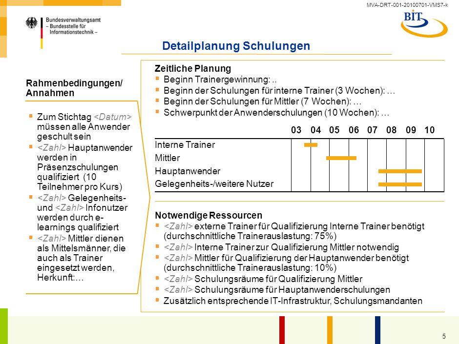 MVA-DRT-001-20100701-VMS7-k 4 Schulungen Gesamtplanung Interne Trainer/in Mittler Zielgruppenschulungen : Hauptanwender Bereich 5 Bereich 1 Bereich 2