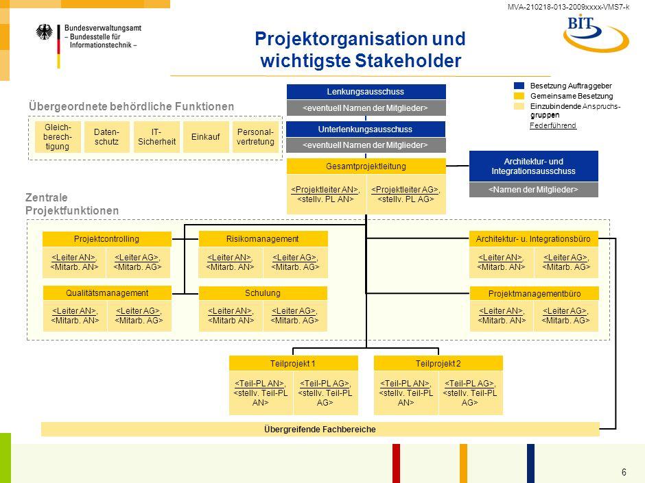 MVA-210218-013-2009xxxx-VMS7-k 6 Projektorganisation und wichtigste Stakeholder Gesamtprojektleitung, Architektur- und Integrationsausschuss Lenkungsausschuss Projektmanagementbüro Daten- schutz Architektur- u.