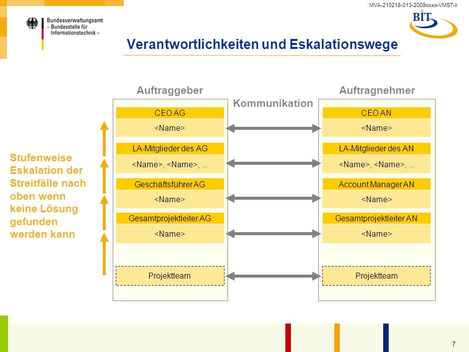 MVA-210218-013-2009xxxx-VMS7-k 7 Verantwortlichkeiten und Eskalationswege,,...