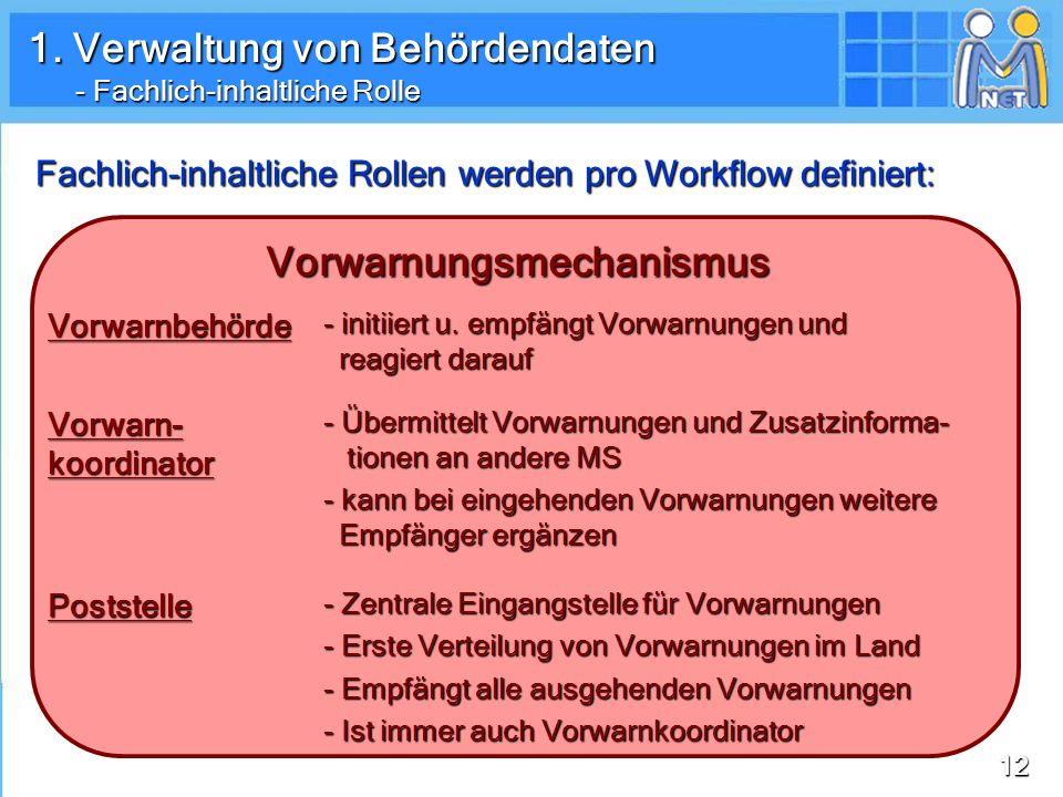 1212 IMI Authority Vorwarnungsmechanismus Fachlich-inhaltliche Rollen werden pro Workflow definiert: Vorwarnbehörde - initiiert u.