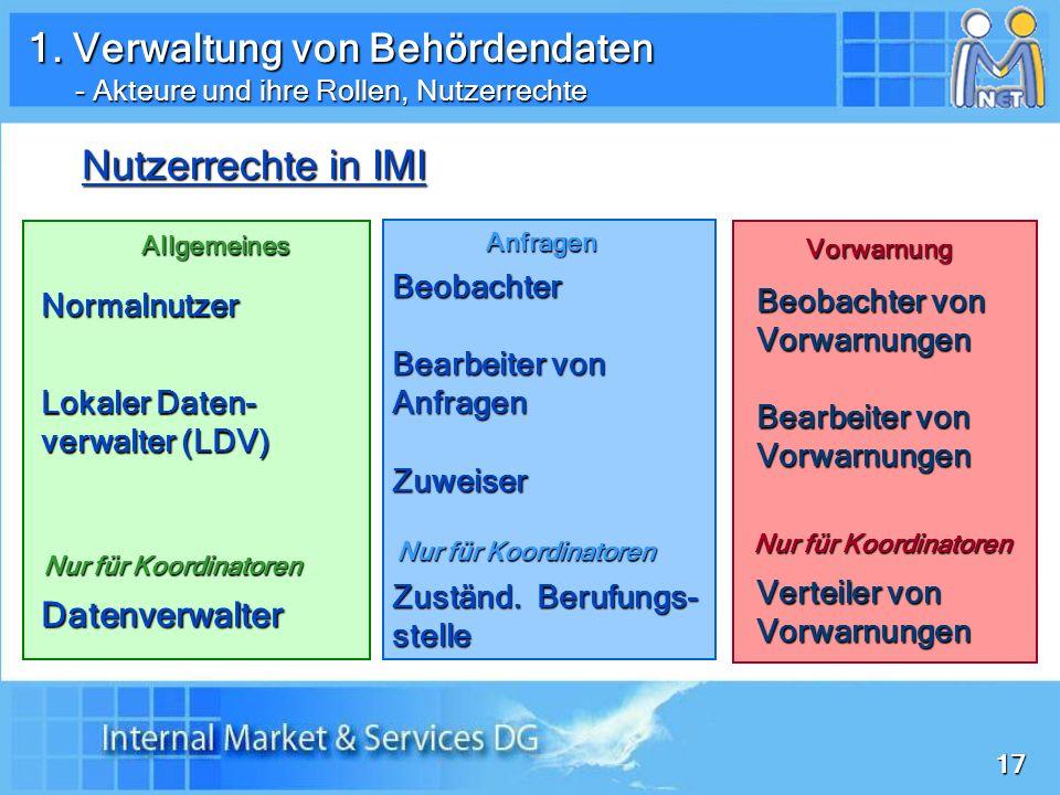 1717 Nutzerrechte in IMI Normalnutzer Lokaler Daten- verwalter (LDV) Datenverwalter Allgemeines Nur für Koordinatoren Beobachter Bearbeiter von Anfragen Zuweiser Zuständ.