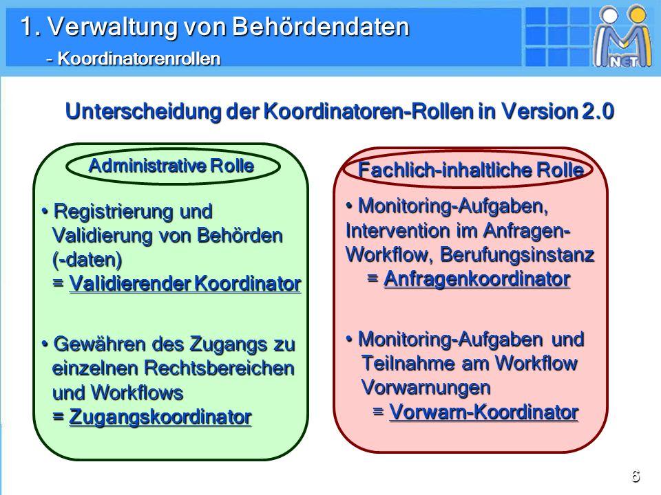 47 Vorwarn- Koordinator 2.Vorwarnungen bearbeiten Eine Vorwarnung initiieren Versand der Vorw.