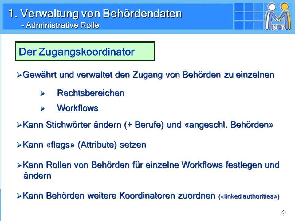 20 Beobachter von Vorwarnungen kann Daten einsehen oder Details in Berichtsform ausdrucken (inkl.