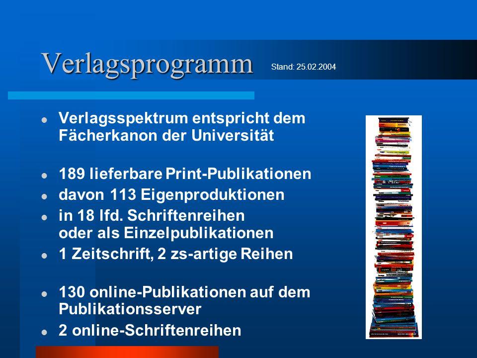 Verlagsprogramm Verlagsspektrum entspricht dem Fächerkanon der Universität 189 lieferbare Print-Publikationen davon 113 Eigenproduktionen in 18 lfd.
