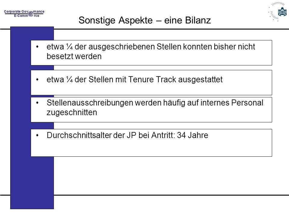 Sonstige Aspekte – eine Bilanz etwa ¼ der ausgeschriebenen Stellen konnten bisher nicht besetzt werden etwa ¼ der Stellen mit Tenure Track ausgestatte