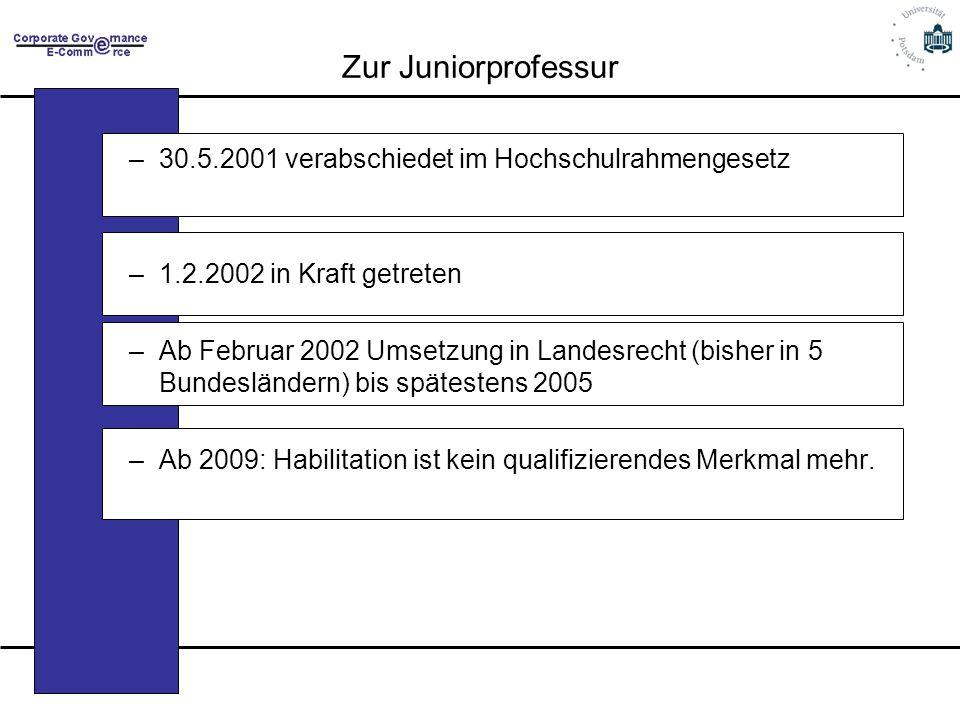 Zur Juniorprofessur –30.5.2001 verabschiedet im Hochschulrahmengesetz –1.2.2002 in Kraft getreten –Ab Februar 2002 Umsetzung in Landesrecht (bisher in