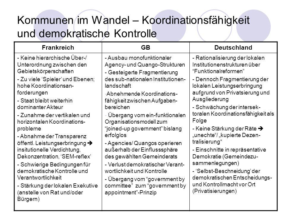 18. Kommunalpol. Tag, 23.11.07Renate Reiter (Dipl. Pol.), Universität Potsdam16 Kommunen im Wandel – Koordinationsfähigkeit und demokratische Kontroll