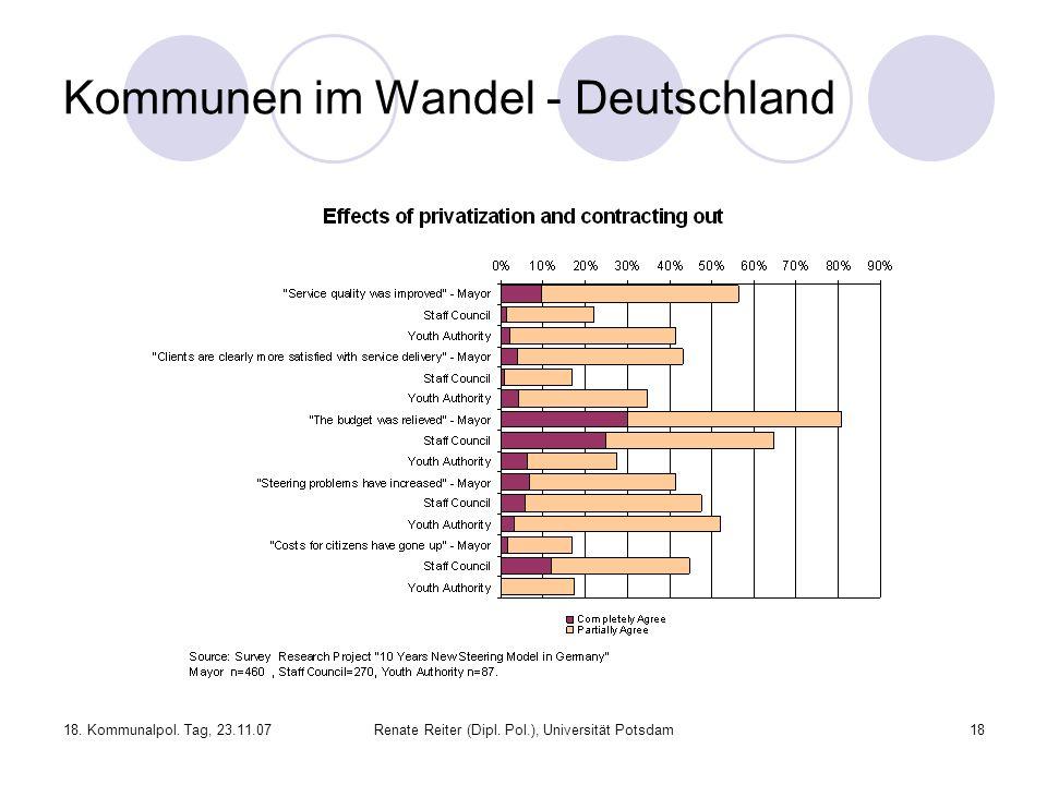 18. Kommunalpol. Tag, 23.11.07Renate Reiter (Dipl. Pol.), Universität Potsdam18 Kommunen im Wandel - Deutschland