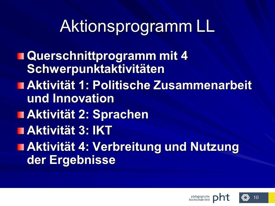 10 Aktionsprogramm LL Querschnittprogramm mit 4 Schwerpunktaktivitäten Aktivität 1: Politische Zusammenarbeit und Innovation Aktivität 2: Sprachen Aktivität 3: IKT Aktivität 4: Verbreitung und Nutzung der Ergebnisse