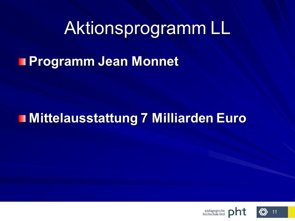 11 Aktionsprogramm LL Programm Jean Monnet Mittelausstattung 7 Milliarden Euro