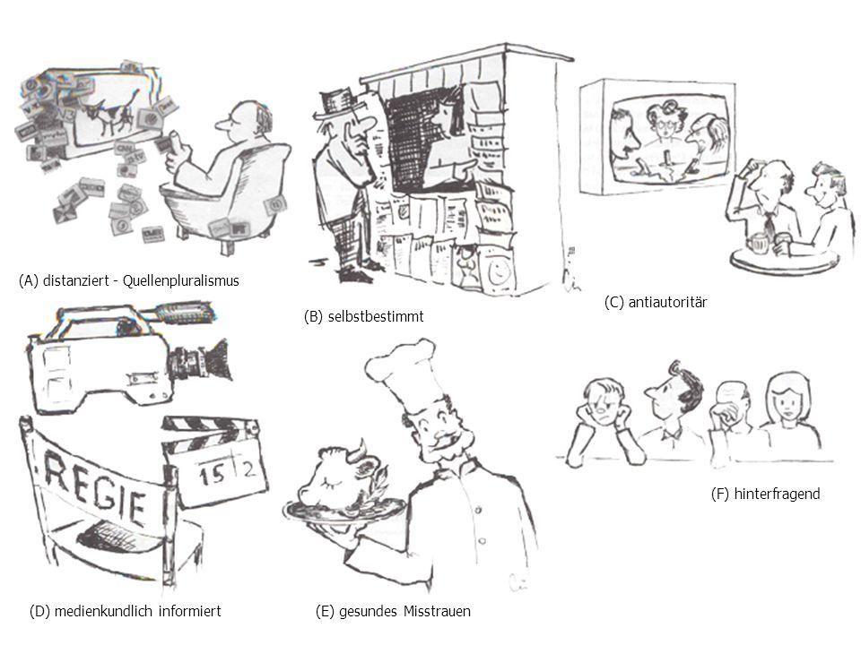 (A) distanziert - Quellenpluralismus (B) selbstbestimmt (C) antiautoritär (D) medienkundlich informiert(E) gesundes Misstrauen (F) hinterfragend