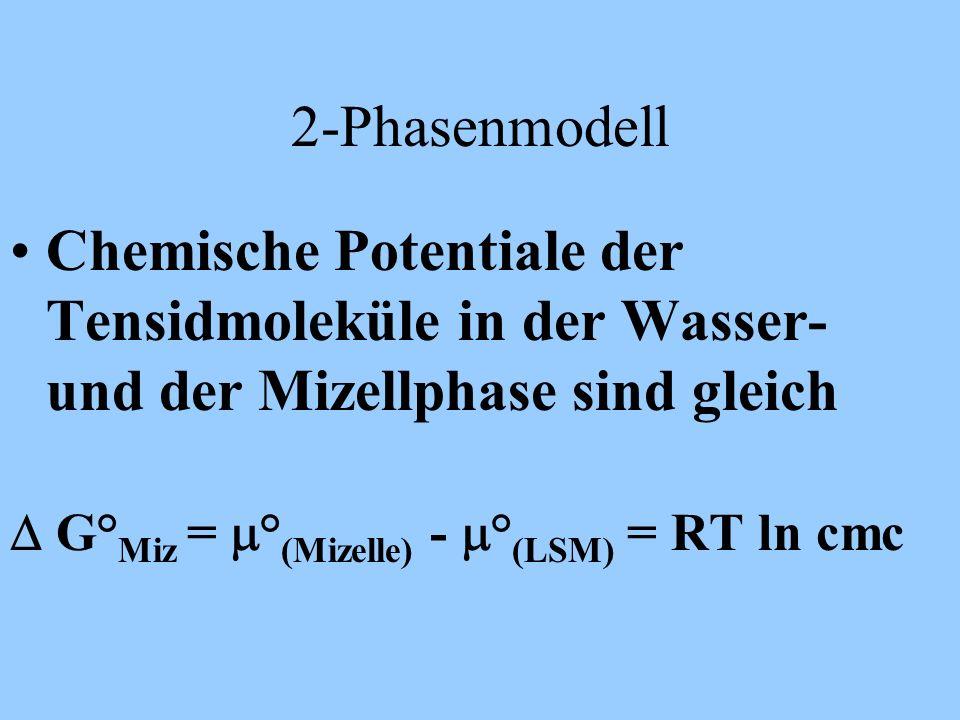 Modelle zur Beschreibung der Mizellbildung 2-Phasenmodell Assoziationsmodell