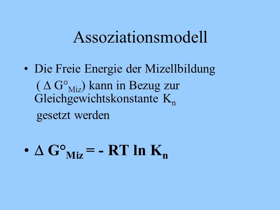 2-Phasenmodell Chemische Potentiale der Tensidmoleküle in der Wasser- und der Mizellphase sind gleich G° Miz = ° (Mizelle) - ° (LSM) = RT ln cmc