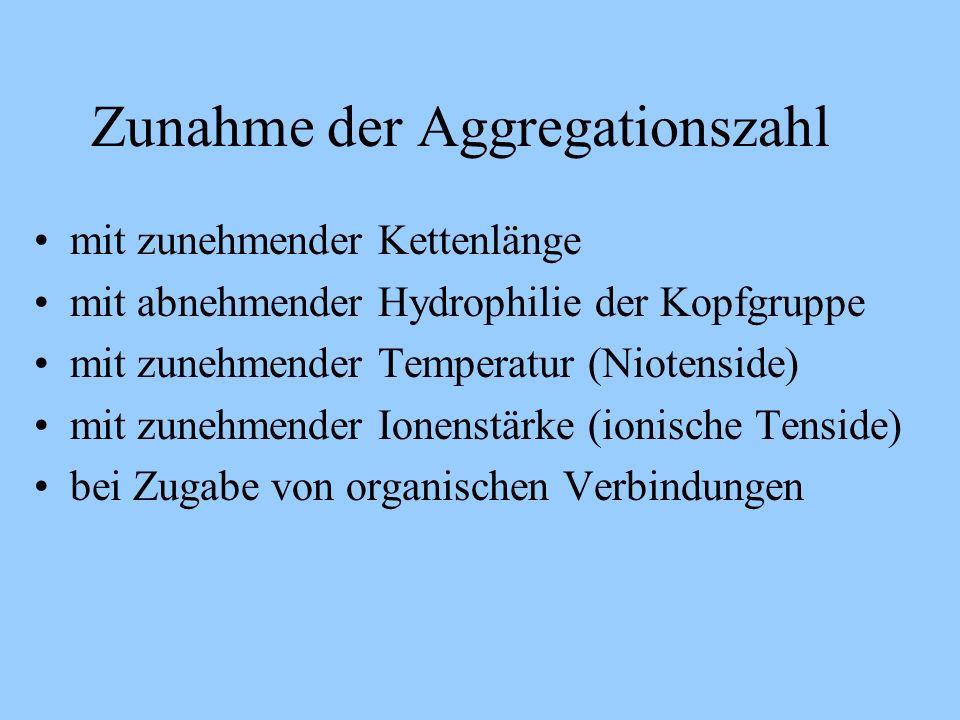 Parameter zur Beschreibung einer Mizelle Aggregationszahl n Kritische Mizellbildungskonzentration (cmc) Relaxationszeiten t 1 ; t 2