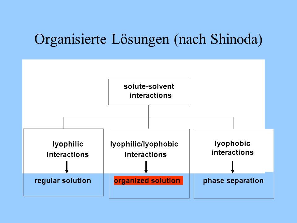 Organisierte Lösungen (nach Shinoda) lyophilic interactions regular solution lyophilic/lyophobic interactions organized solution lyophobic interactions phase separation solute-solvent interactions