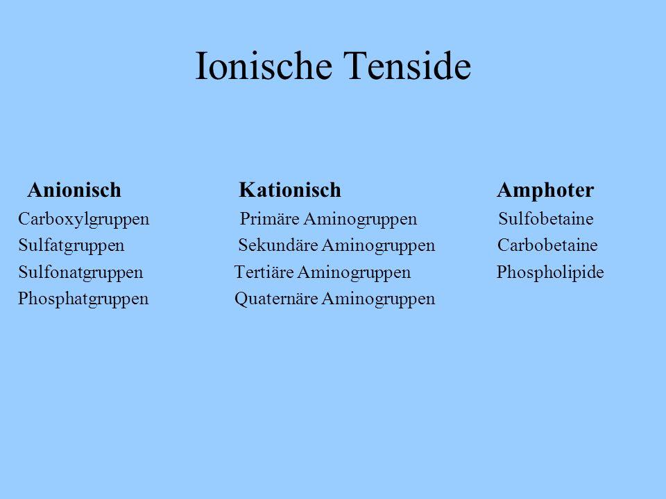 Ionische Tenside Anionisch Kationisch Amphoter Carboxylgruppen Primäre Aminogruppen Sulfobetaine Sulfatgruppen Sekundäre Aminogruppen Carbobetaine Sulfonatgruppen Tertiäre Aminogruppen Phospholipide Phosphatgruppen Quaternäre Aminogruppen