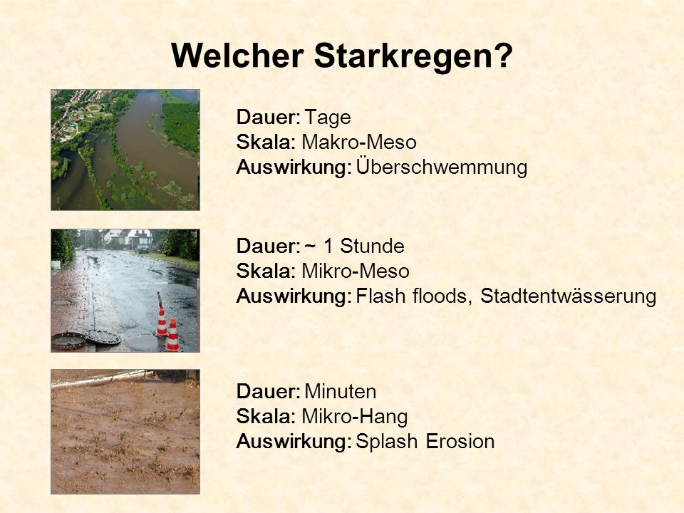 Welcher Starkregen? Dauer: Tage Skala: Makro-Meso Auswirkung: Überschwemmung Dauer: Minuten Skala: Mikro-Hang Auswirkung: Splash Erosion Dauer: ~ 1 St