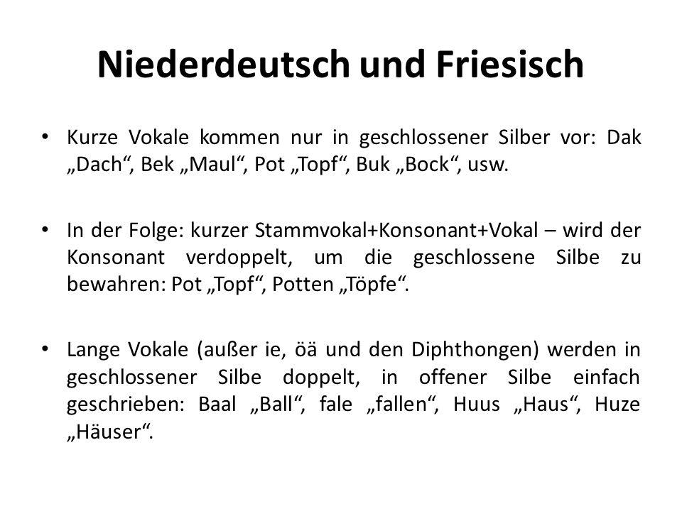Niederdeutsch und Friesisch Kurze Vokale kommen nur in geschlossener Silber vor: Dak Dach, Bek Maul, Pot Topf, Buk Bock, usw. In der Folge: kurzer Sta