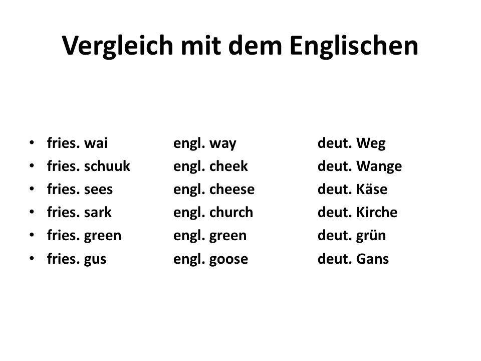 Vergleich mit dem Englischen fries. wai engl. way deut. Weg fries. schuukengl. cheek deut. Wange fries. seesengl. cheese deut. Käse fries. sarkengl. c
