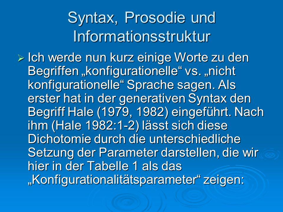 Syntax, Prosodie und Informationsstruktur Ich werde nun kurz einige Worte zu den Begriffen konfigurationelle vs. nicht konfigurationelle Sprache sagen