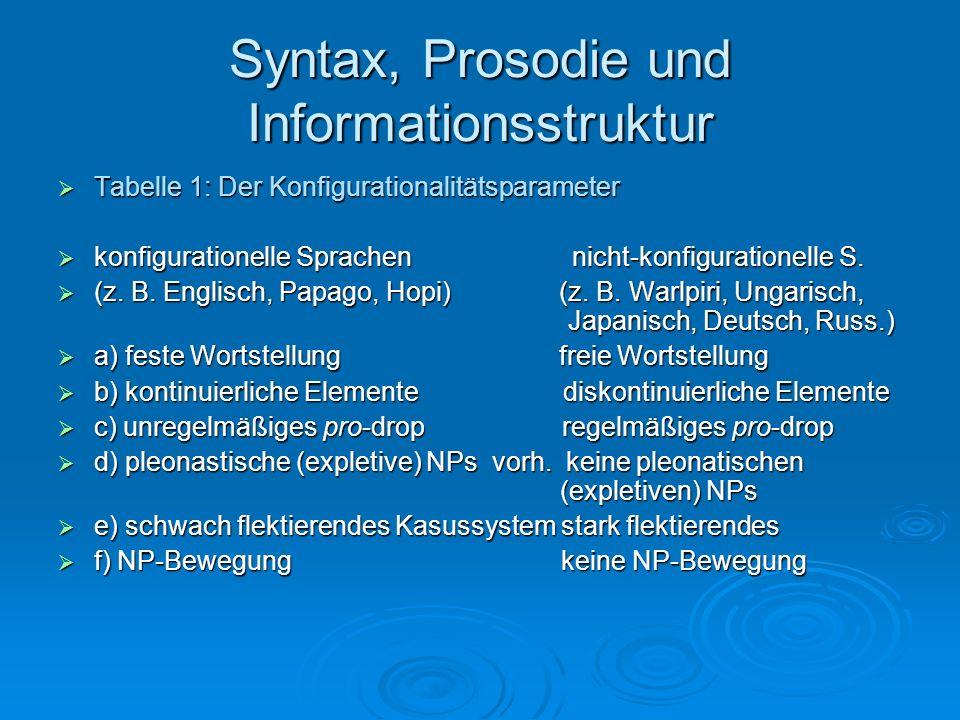 Syntax, Prosodie und Informationsstruktur Tabelle 1: Der Konfigurationalitätsparameter Tabelle 1: Der Konfigurationalitätsparameter konfigurationelle