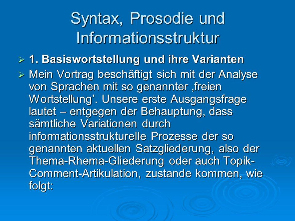 Syntax, Prosodie und Informationsstruktur 1. Basiswortstellung und ihre Varianten 1. Basiswortstellung und ihre Varianten Mein Vortrag beschäftigt sic
