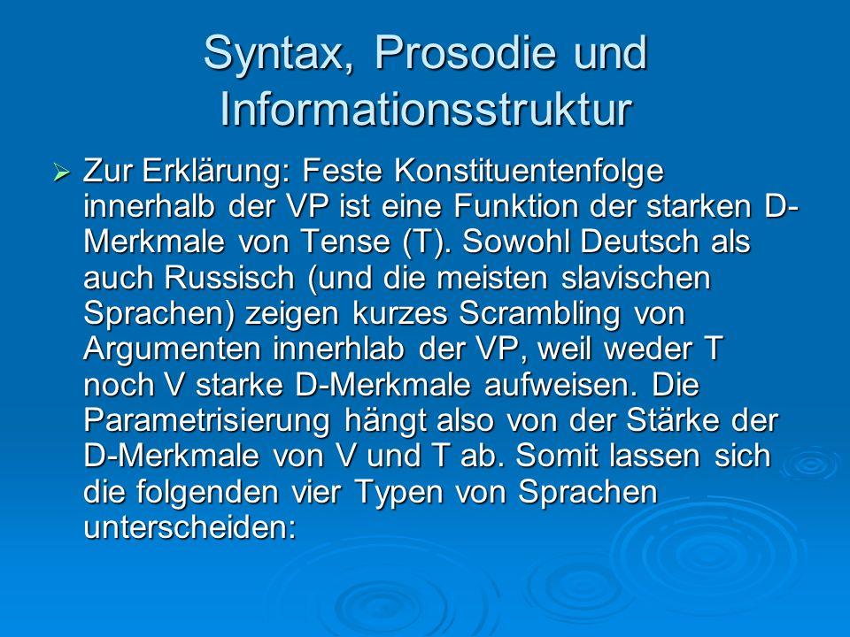 Syntax, Prosodie und Informationsstruktur Zur Erklärung: Feste Konstituentenfolge innerhalb der VP ist eine Funktion der starken D- Merkmale von Tense