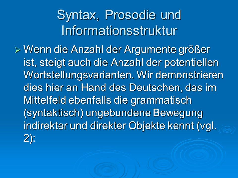 Syntax, Prosodie und Informationsstruktur 4.Freie und feste Wortstellung 4.