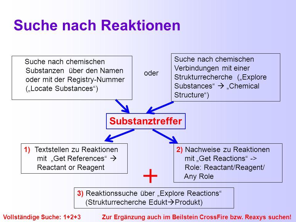 Suche nach Herstellungsvorschriften im SciFinder Suche nach chemischen Substanzen über den Namen oder mit der Registry-Nummer (Locate Substances) Such